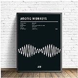 ASLKUYT Black Arctic Monkeys AM Album Musik Typografie