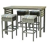 Best Sunjoy Patio Furniture Sets - Sunjoy Industries S-Dn036-5St Fs 5Pc Count Table Set Review