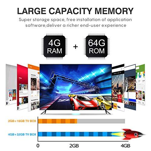 Android 8.1 TV Box, T9 Android TV Box mit 4 GB RAM 64 GB ROM RK3328 Quad-Core-Prozessor Cortex-A53 Bluetooth 4.0 2.4GHz WiFi unterstützt 4k2k Ultra H.265 Smart Set-Top Box