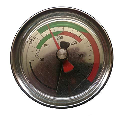 Rauchgas Temperatur Controller, Abgastemperatur, Abgasmessgerät 80 x 110 mm