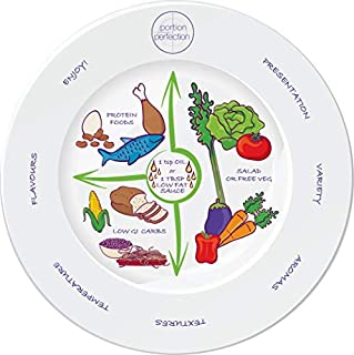 Best the diet plate female plate and bowl Reviews