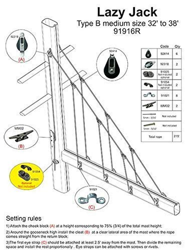 Nautos 002FS - Lazy Jack System - Type B - Medium Size - 32 to 38 FEET Sailboats - with SELF GRIPPING FURLING Straps