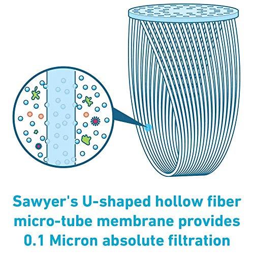 Sawyer-Wasserfilter