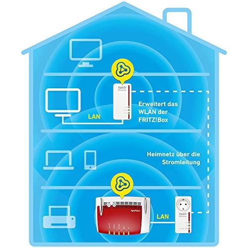 AVM FRITZ Powerline 1260E / 1220E WLAN Set (WLAN-Access Point, ideal für Media-Streaming oder NAS-Anbindungen, deutschsprachige Version, 1.200 MBit/s) - 4