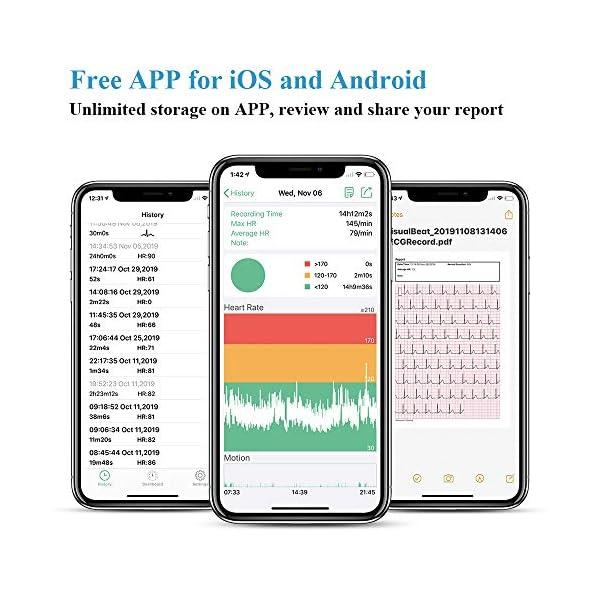 ViATOM Pulsómetro, Bluetooth/Ant+ HRM Run, Portatil ECG Monitor Correa de Pecho, Impermeable ANT+ Fitness Tracker con… 4