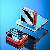Tcbz Mini Banco de energía 20000 mAh/Banco de energía Delgado Banco de energía USB c/Bancos de...