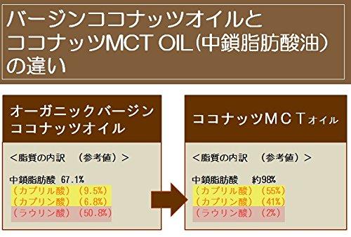 レインフォレストハーブジャパン『MCTオイル』