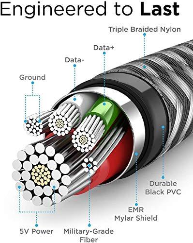 JUFD USB Typ C Kabel,[4Pack 0.5M 1M 2M 3M] 3A USB C Ladekabel und Datenkabel Fast Charge Sync schnellladekabel für Samsung Galaxy S10/S9/S8+,Huawei P30/P20, Google Pixel, Sony Xperia XZ,OnePlus 6T