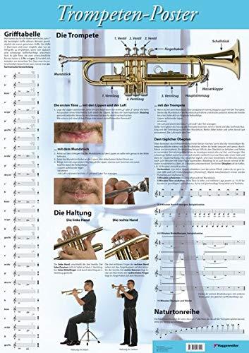 Poster Trompete: Unentbehrlich für jeden Trompeter!