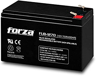 Installs on existing outlets Forza 6 outlet /& 2 USB port Grounded Wall tap 6 Outlet Surge protection 300 Joule rated Surge protection light indicator ETL Verified-UL Forza Power Technologies FWT-760USB USB ports 2.1AMP charging
