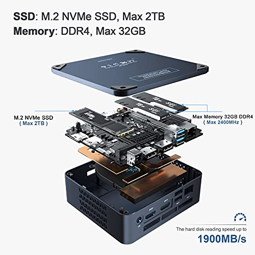 Beelink Mini PC Windows 10 Pro 4 Cores 8th Intel core i5-8279U(Up to 4.1GHz) 16GB DDR4 RAM 512GB NVMe M.2 SSD Support 4K Dual HDMI,Dual Band WiFi, BT5.0,Gigabit Ethernet,4USB3.0,Auto Power On