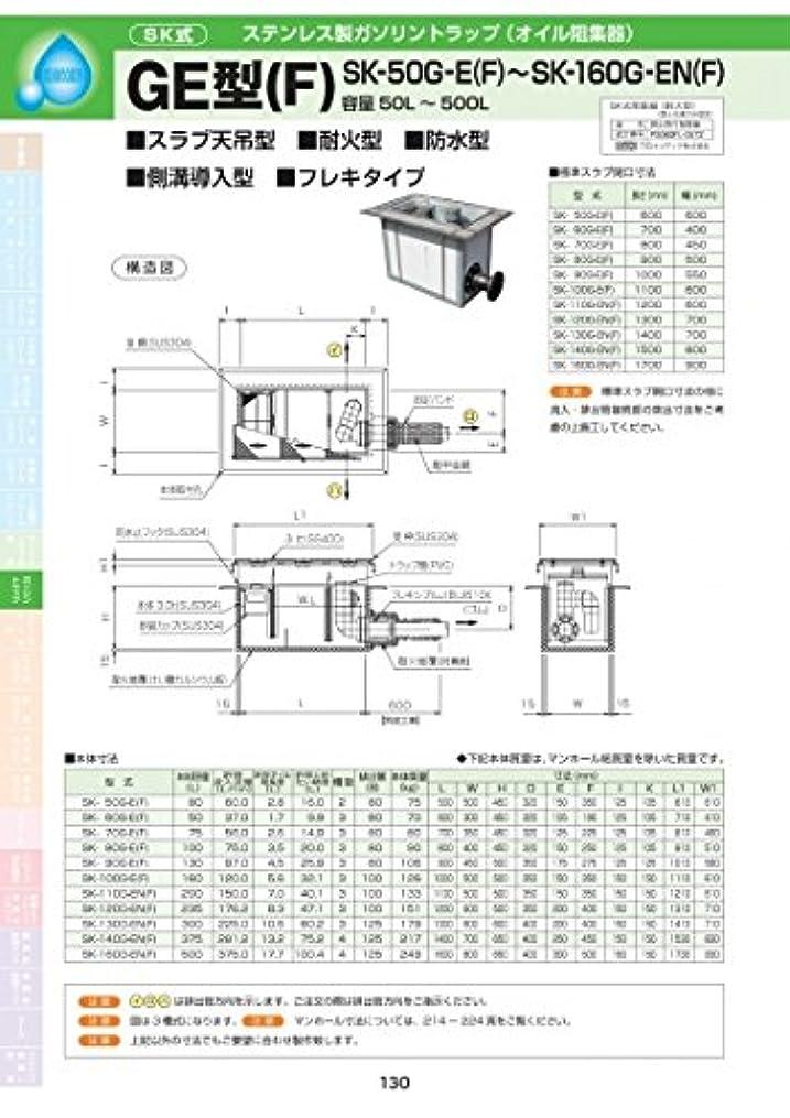 論争的教育学ひねりGE型(F) SK-100G-E(F) 耐荷重蓋仕様セット(マンホール枠:ステンレス / 蓋:溶融亜鉛メッキ) T-20