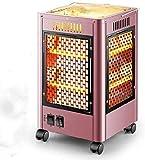 ADSE Estufa Calentador de Aceite de Queroseno Estufa para Acampar al Aire Libre Calentadores de Aceite portátiles para Interiores para Oficina, Patio, terraza, hogar