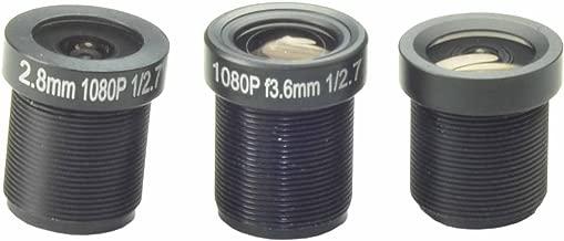 2.8 mm lens angle