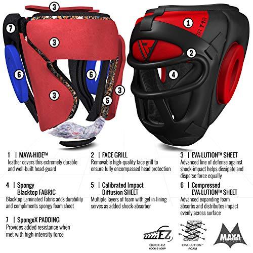 RDX Zero Impact Grill-X Leder Kopfschutz, abnehmbarer Gesichtsschutz Abbildung 2