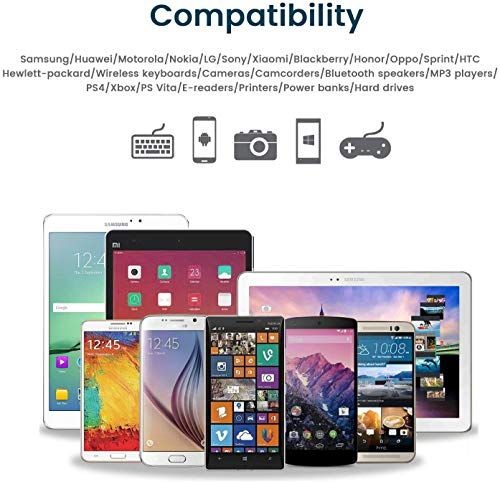 Micro USB Kabel 2M 3Stk, 2A Handy Schnellladekabel Micro USB Ladekabel Datenkabel für Android Smartphones, Samsung S7 S6 Edge/J7/Note 5, Sony, Nexus, Huawei, Nokia, Moto, HTC, PS4, Kindle etc.(Weiß)