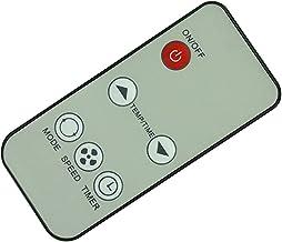 HCDZ Controle remoto de substituição para Honeywell MO10CESWS MO10CESWK MO10CESWB MO08CESWS MO08CESWK MO08CESWB MO08CESWK6...