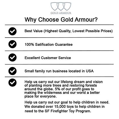 Gold Armour Tarp
