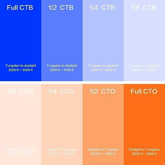 Amazon.com: Filtro de gel de corrección de color, paquete de 8 unidades de 16 x 20 pulgadas de color azul naranja para iluminación de fotografía, geles para estudio de fotografía, linterna de