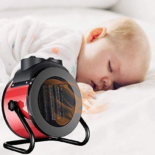 BYMEMYR Portátil Calefactor De Aire Caliente Ceramico, Calefactor Ceramico Baño Calentador Personal PTC con Viento Natural/Baja Temperatura/Alta Temperatura para Cuarto Baño Oficina