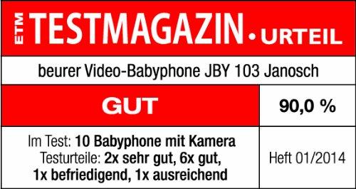 Beurer JBY 103 - Vigilabebés, modo ECO+ con video, color blanco