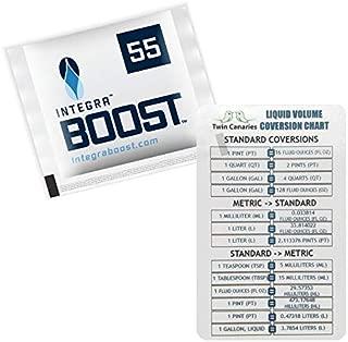 Integra Boost RH 55% 2 Way Humidity Control (8 Gram - 6 Packets) + Twin Canaries Chart