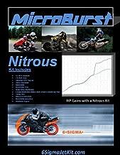 Pit Bike Dirt Bike Enduro Dual Sport Super Moto Motard Quad Moped 50-250 cc MicroBurst NOS Nitro Nitrous Oxide Injection & Boost Bottle Kit
