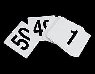 restaurant number cards