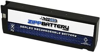 12V 2.3AH Sealed Lead Acid (SLA) Replacement Battery for GH1223S CAM0260