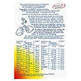 Vitamin-Präparate Test