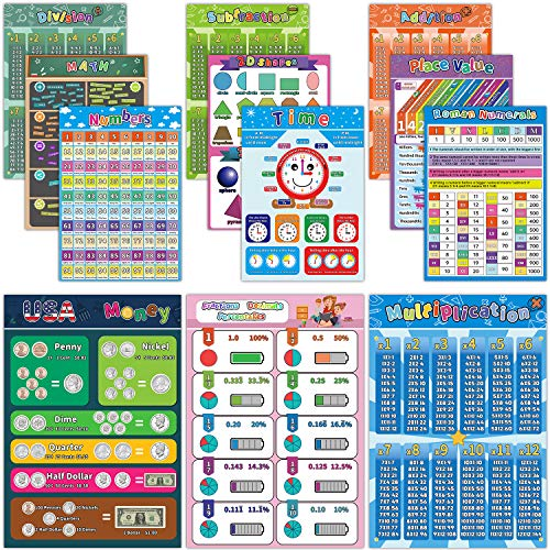Math Posters for Elementary School Laminated Educational Math Chart for Kids Classroom Learning Multiplication Division Addition Subtraction Time Table Poster 16x11 Inches, Pack of 12