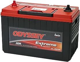 odyssey 31 pc2150s