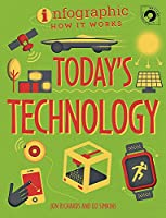 Today's Technology (Infographic: How It Works)
