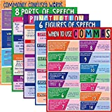 5 Pieces Educational Speech Posters Punctuation Grammar Posters Commonly Confused Words Poster Commas Educational Charts for Classroom Homeschool Learning Elementary Middle School Classroom Decoration