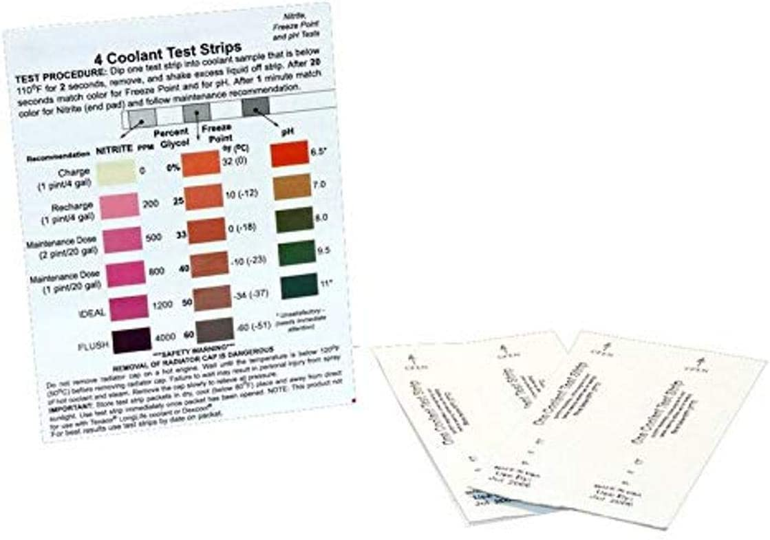 Store WIX Filters - 24105 Coolant Test 1 Finally popular brand Kit of Pack