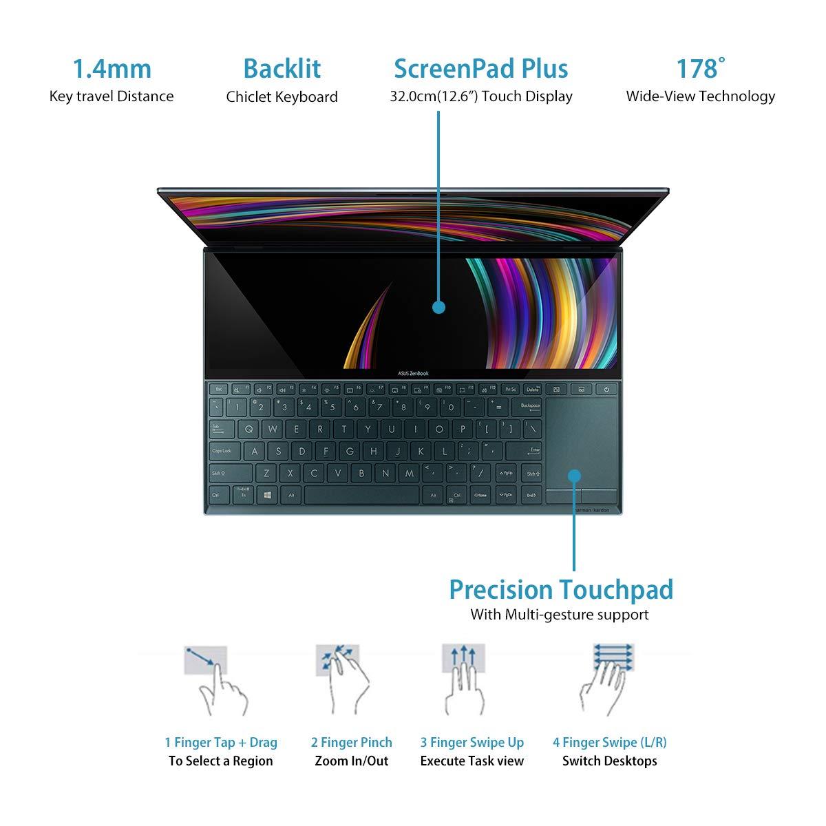 Zenbook UX481F Core i7