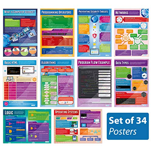 Computer Science Posters - Set of 32   Computer Science Posters   Gloss Paper Measuring 33� x 23.5�   STEM Posters for The Classroom   Education Charts by Daydream Education