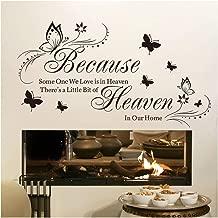 Best angels in heaven art Reviews