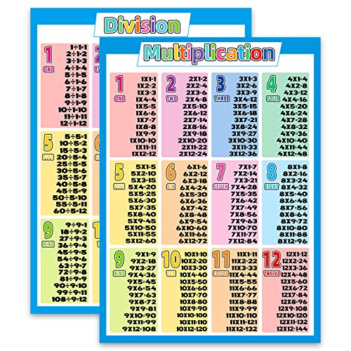 2 Pack - Multiplication Charts and Division Poster Set - Math Classroom Charts Multipaction chart Times Table Charts , Educational Poster for Elementary Student ,Teacher Supplies