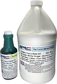 Cast-A-Mold 25T Silicone Rubber (1 Gallon)