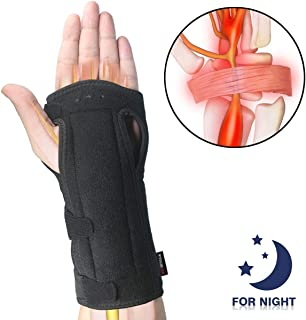 Best wrist support right hand Reviews