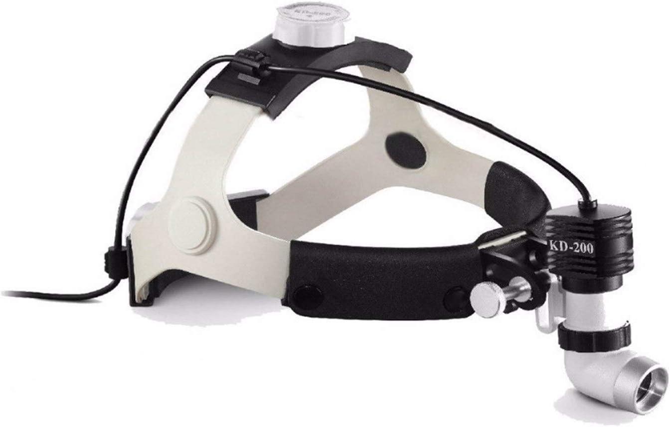 SHIYIMY Headlamp Portable Adjustable Free shipping Brightness Medical Sales Headligh