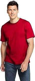 Best lands end men's shirt sizes Reviews