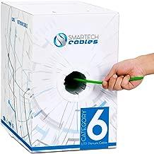 CAT6 Plenum (CMP) 1000ft Bulk Ethernet Cable [ETL Listed]   Blue, White, Green & Yellow   Fluke Tested   550MHz, 23AWG, UTP   High Bandwidth & Stable Performance - Green