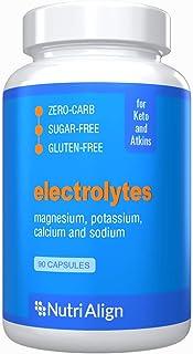 Electrolitos Nutri-Align: Magnesio. Potasio. Calcio. Sodio. Asegura el Balance Saludable