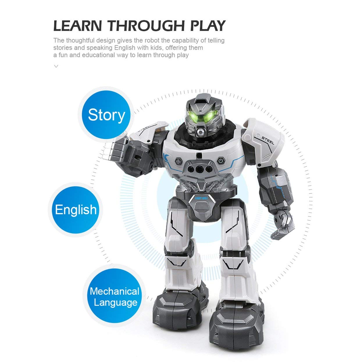 Tellaboull For JJR/C R5 Cady WILI Robot Inteligente Control Remoto ...