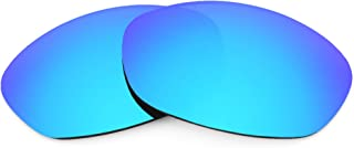 Revant Replacement Lenses for Oakley Fives 2.0