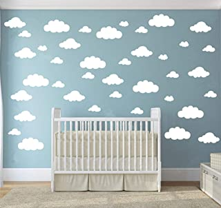 cloud wallpaper for ceiling