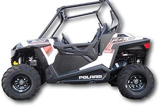 Polaris RZR 900 50