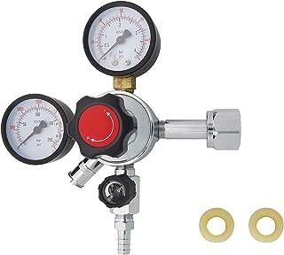 co2 pressure